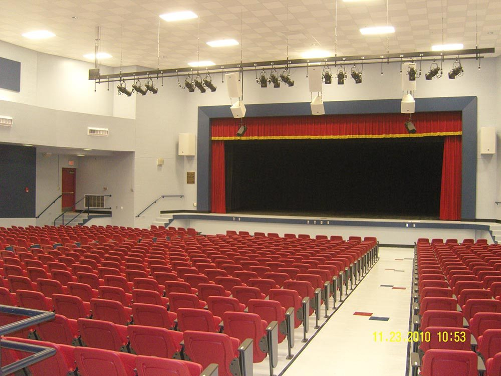 Auditorium Technology